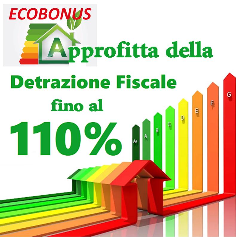 Detrazione fiscale fino al 110%